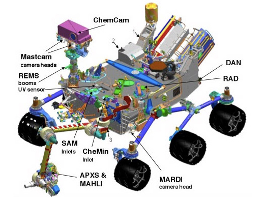mars rover nuclear battery - photo #28